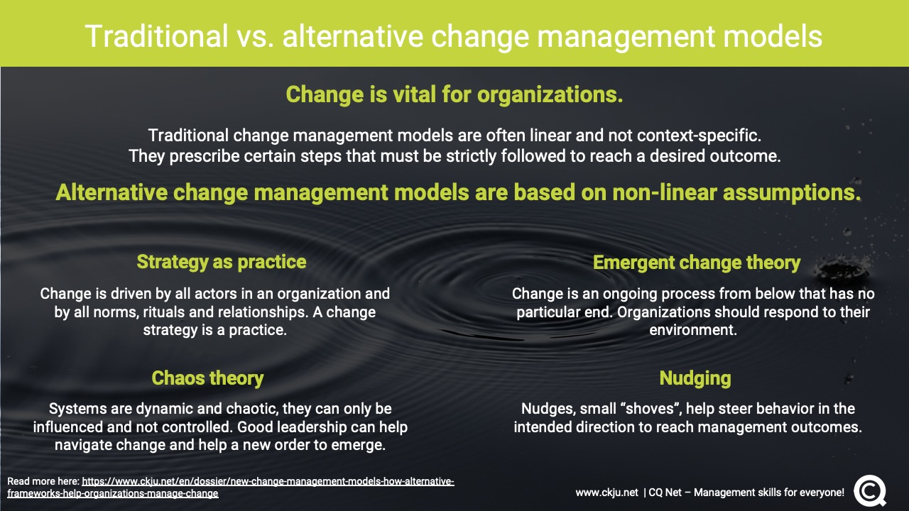 Alternative change management models help reach sustainable outcomes