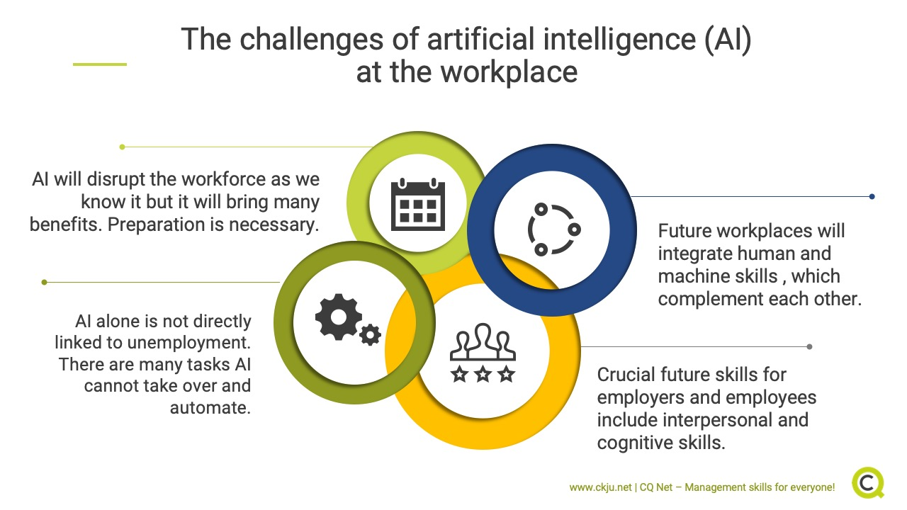 Artificial challenges will disrupt the workplace but also bring benefits