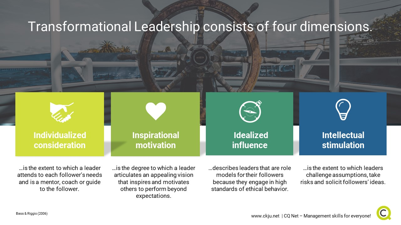 What is transformational leadership and what are its components individualized consideration, intellectual stimulation inspirational motivation and idealized influence
