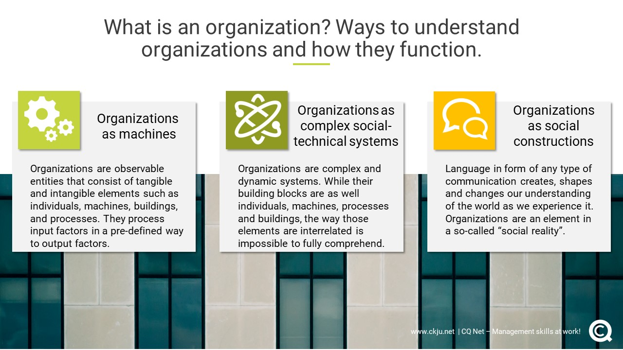 What is an organization? Ways to understand organizations and how they function.