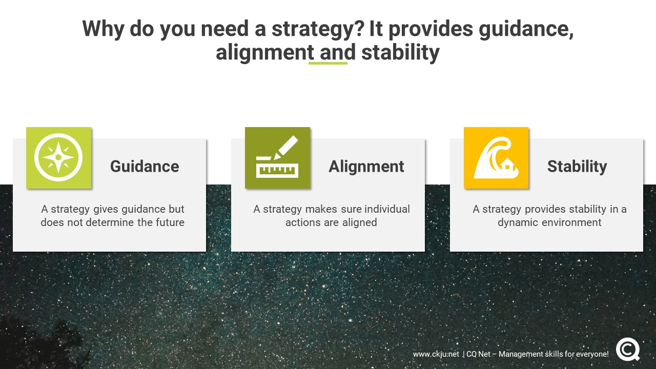 Why do you need a strategy? It provides guidance, alignment and stability