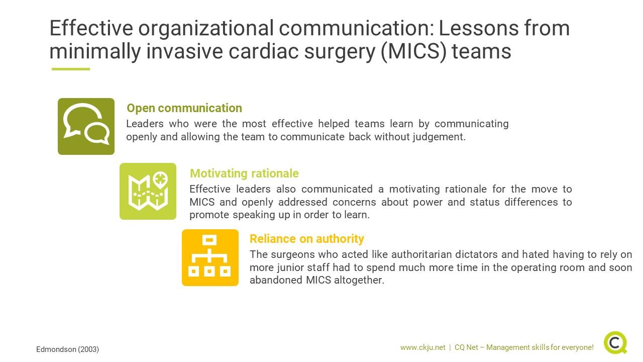 Effective organizational communication: Lessons from minimally invasive cardiac surgery (MICS) teams