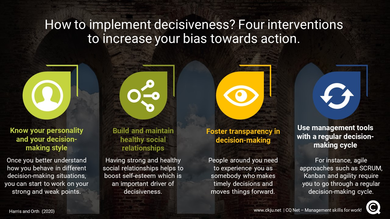 How to implement decisiveness? Four interventions to increase your bias towards action.