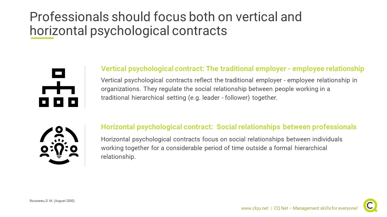There are horizontal and vertical psychological contracts.