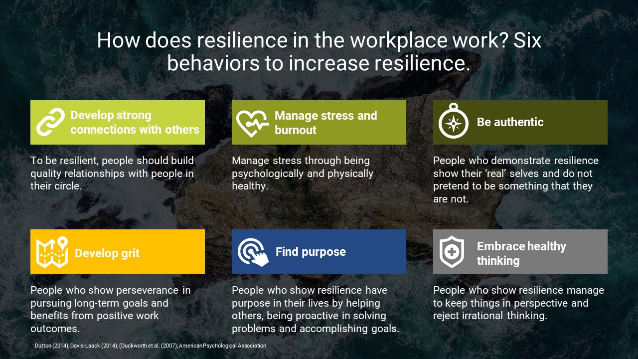 How does resilience in the workplace work? Six behaviors to increase resilience