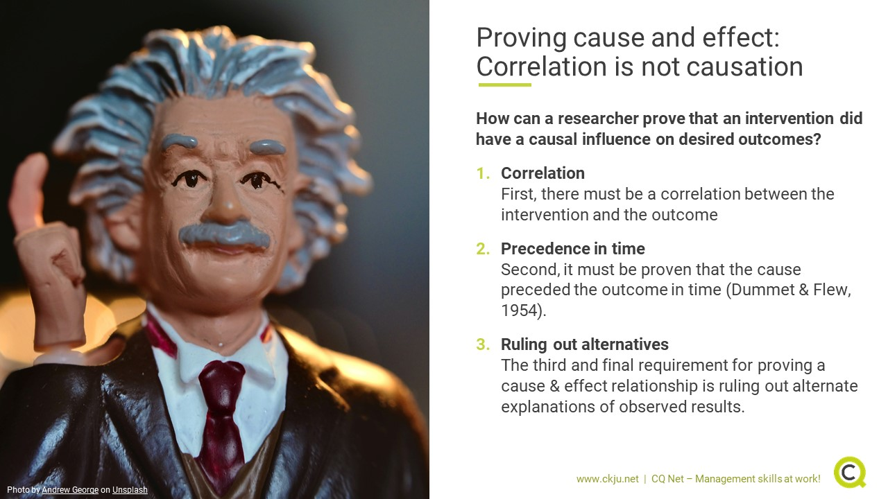 Proving cause and effect: Correlation is not causation