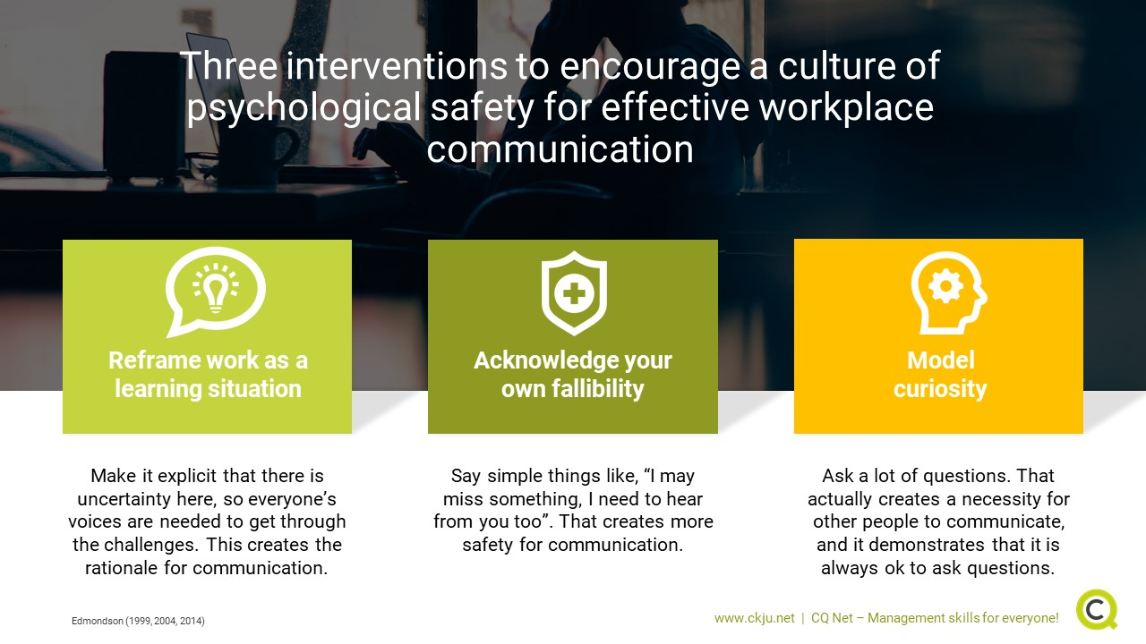 Three interventions to encourage a culture of psychological safety for effective workplace communication