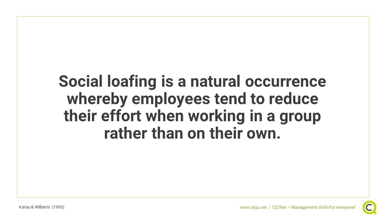 Social loafing is a natural occurrence whereby employees tend to reduce their effort when working in a group rather than on their own.
