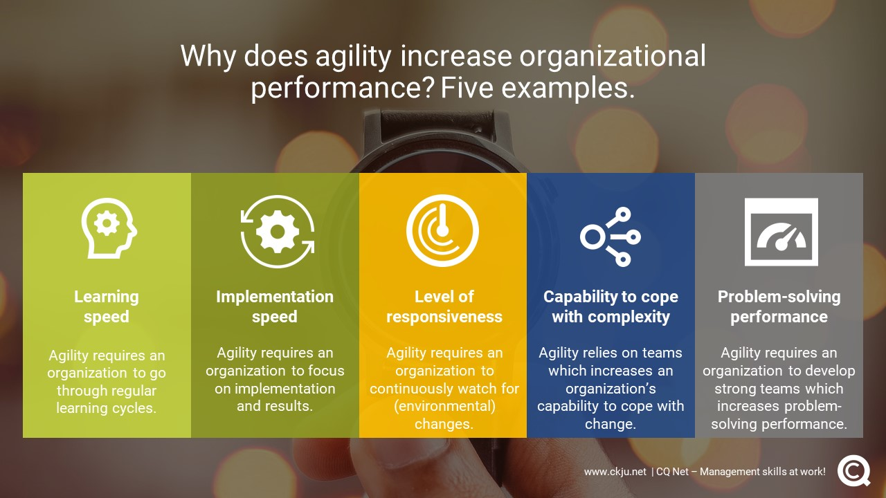 Why does agility increase organizational performance? Five examples