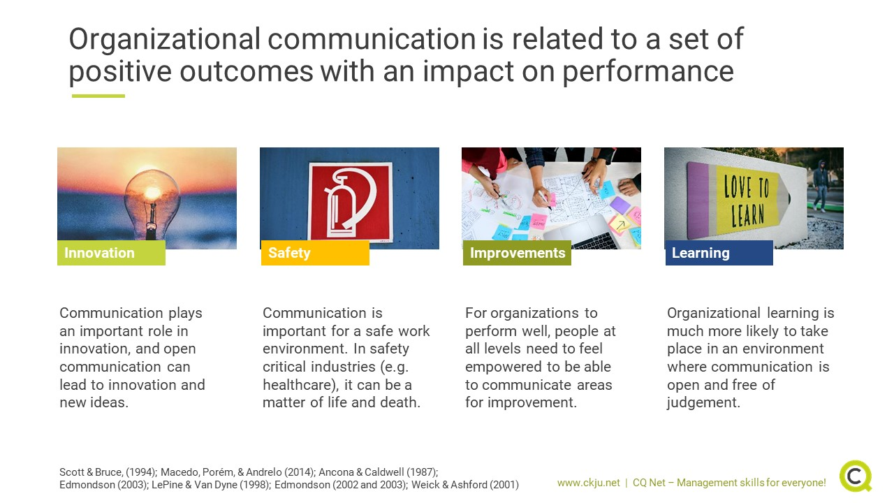 Organizational communication is related to a set of positive outcomes with an impact on performance
