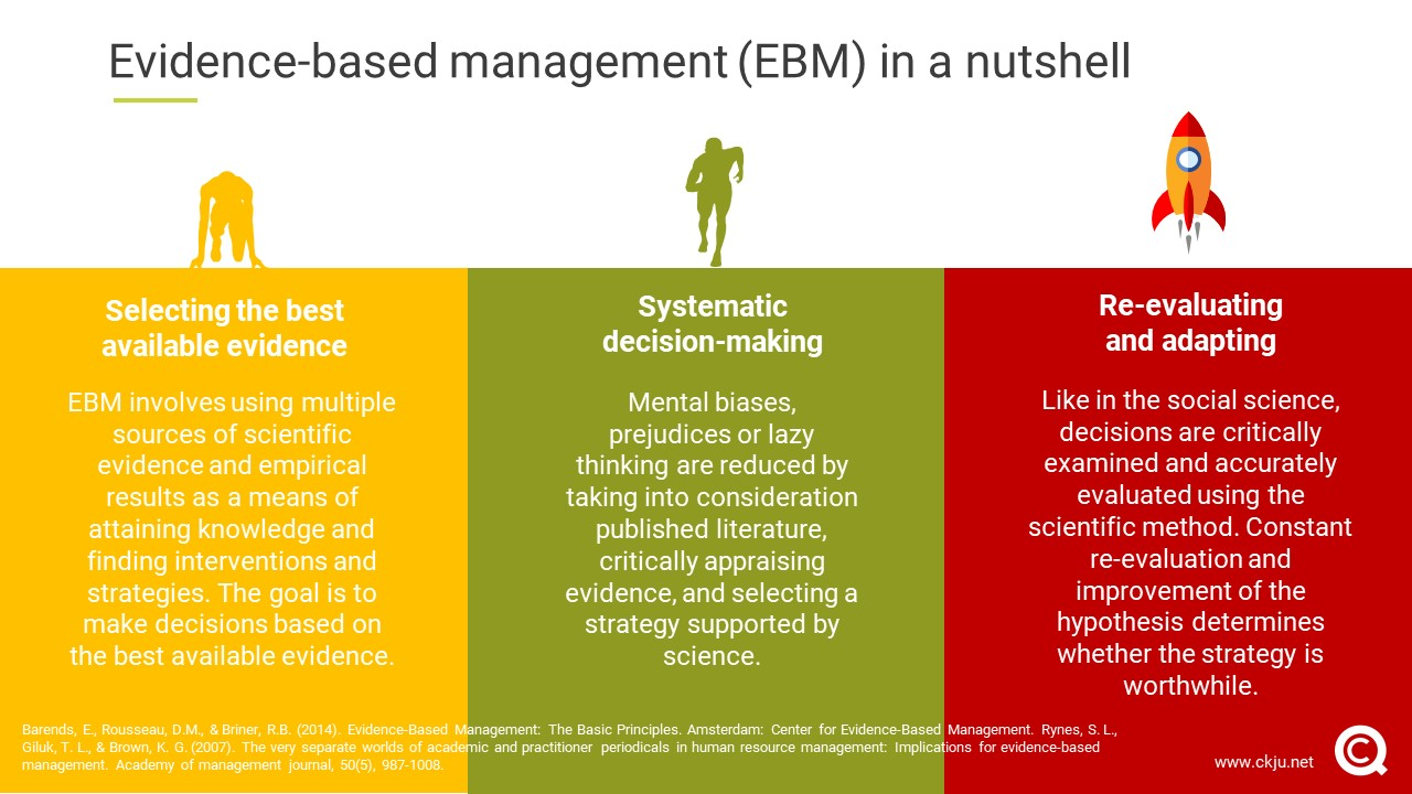 Evidence-based management in a nutshell