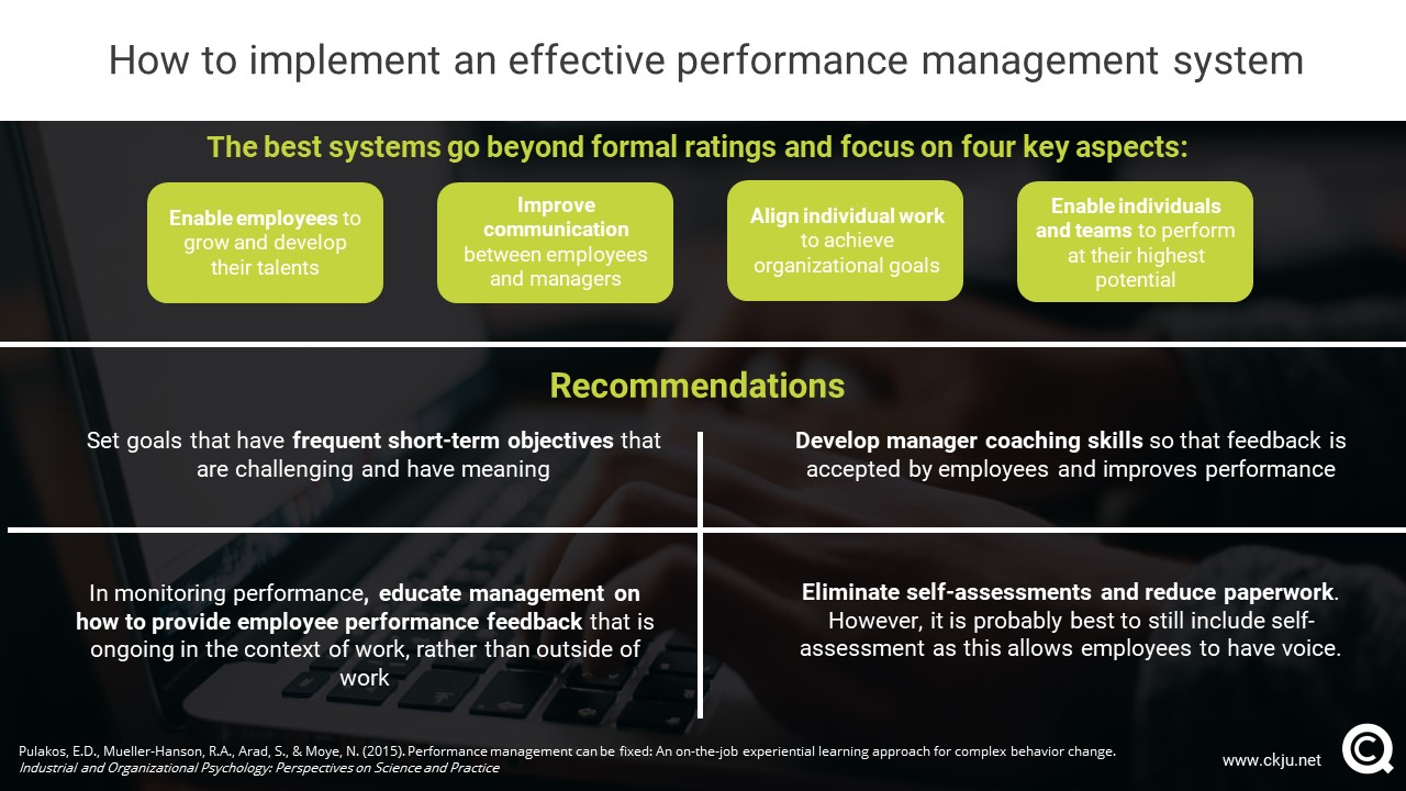 How to implement an effective performance management system
