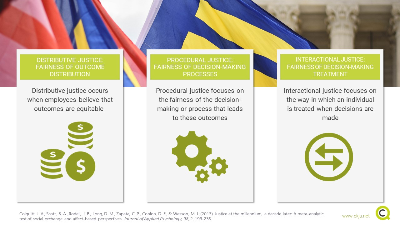 Organizational justice can be broken down to its three components distributive, procedural and interactional justice