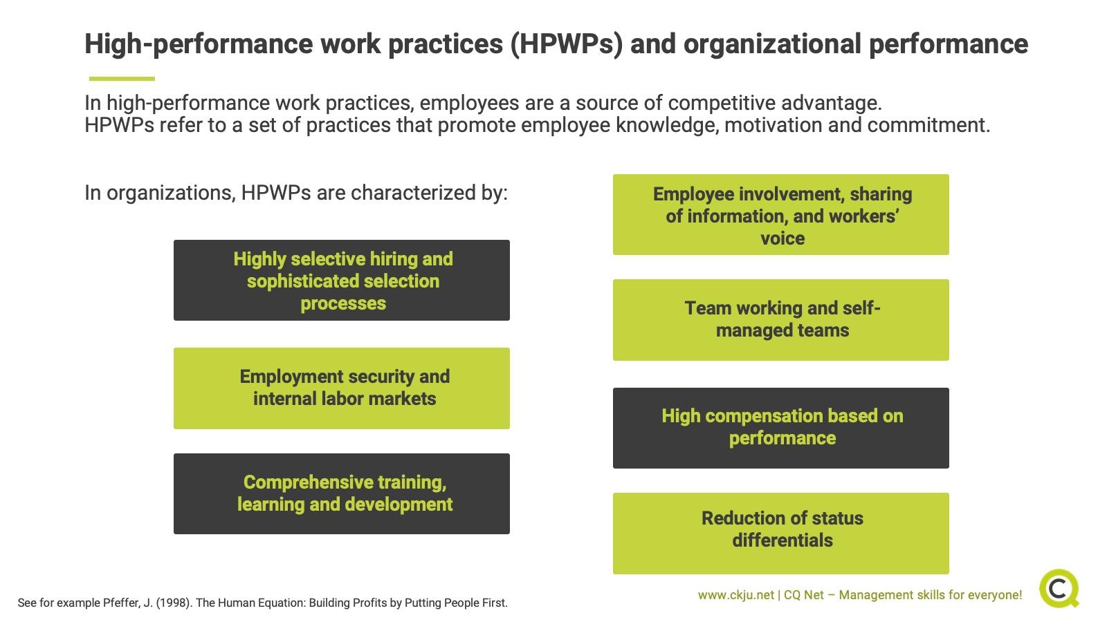 High-performance work practices help improve organizational performance