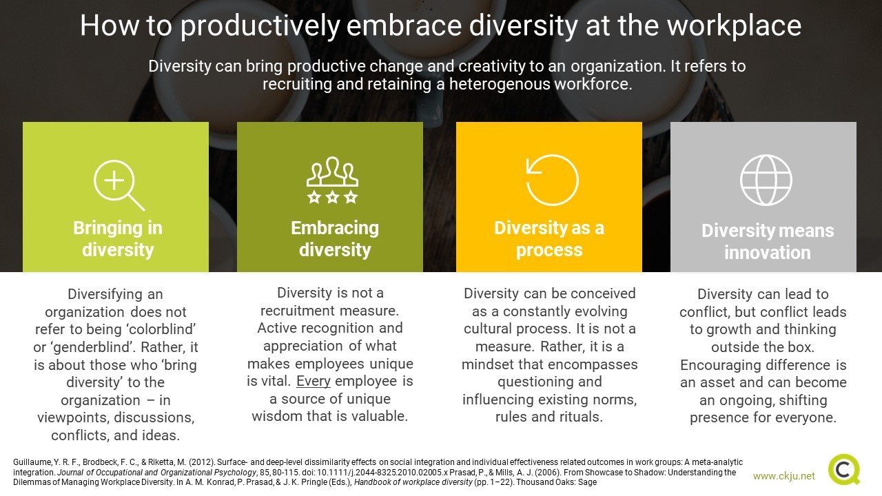 How to productively embrace diversity at the workplace