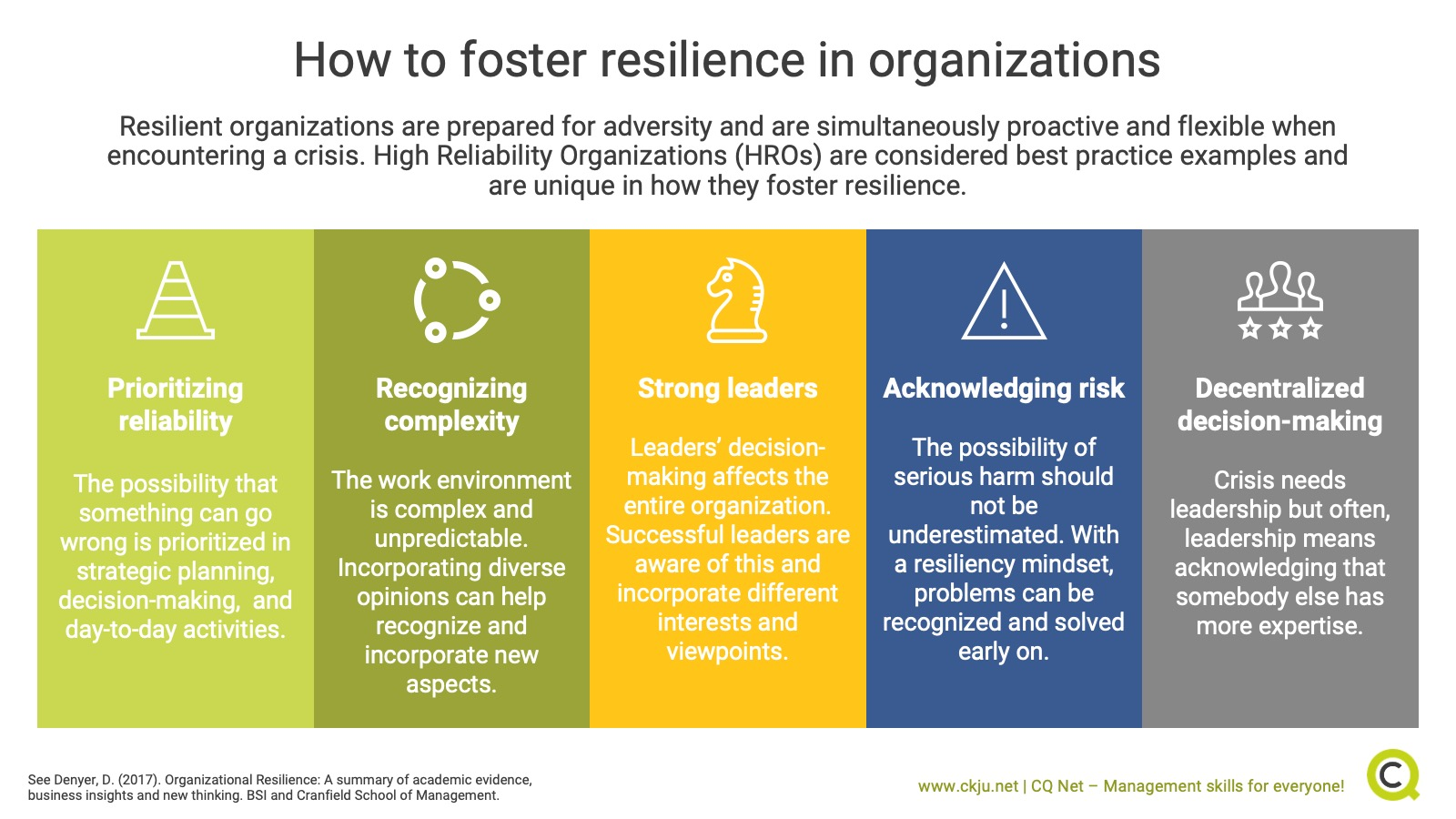 How to foster resilience in organizations
