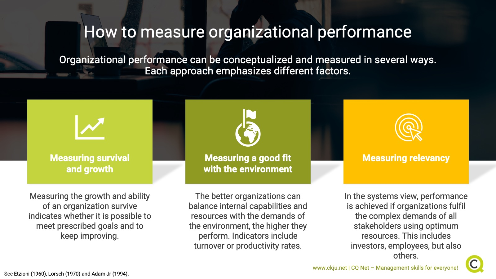 Organizational performance is measured using different approaches