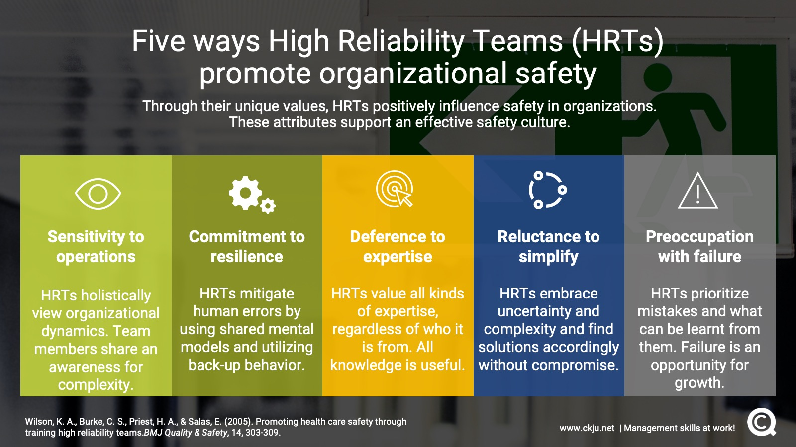 Five ways High Reliability Teams (HRTs) promote organizational safety