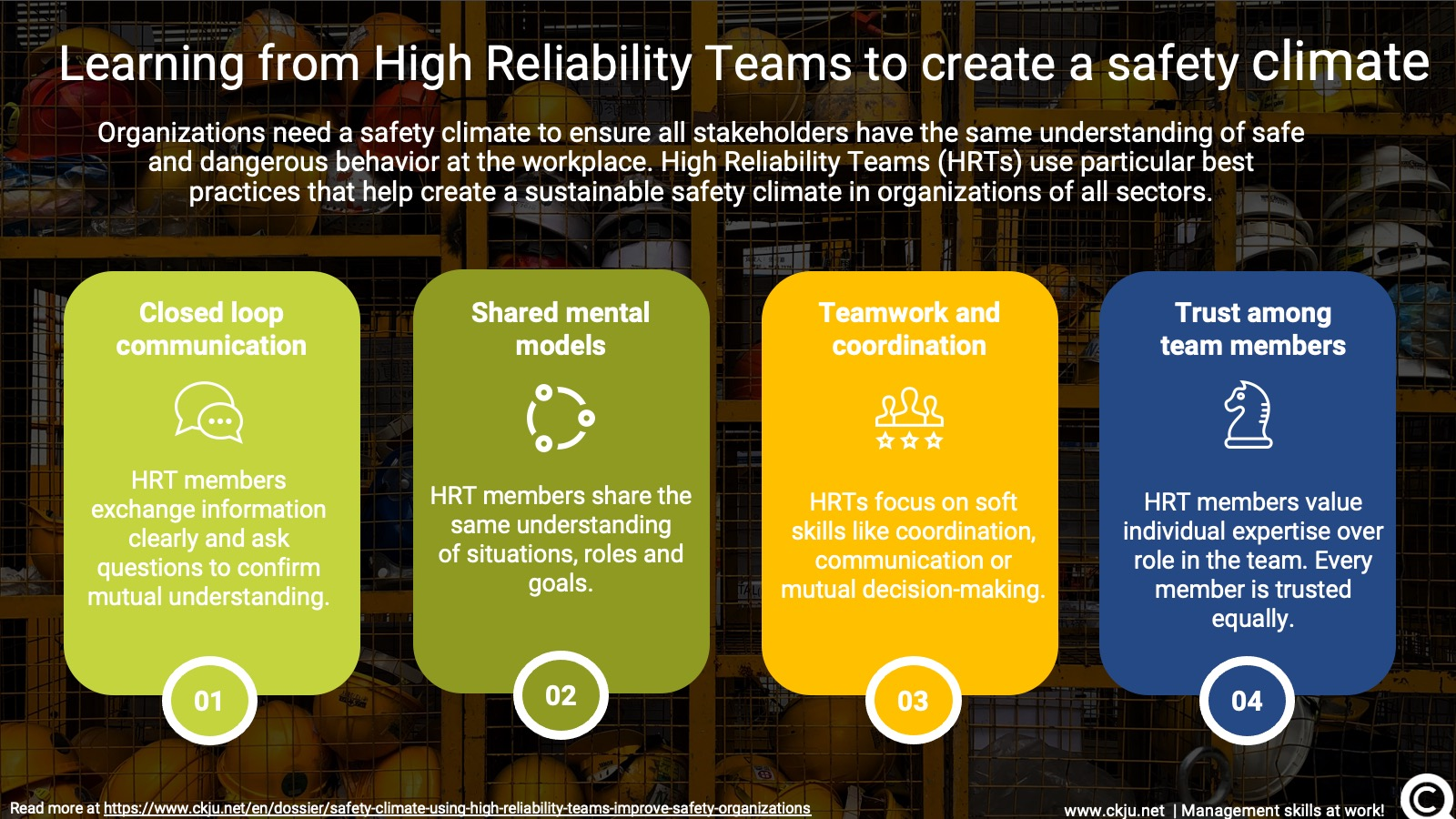 Learning from High Reliability Teams to create a safety climate