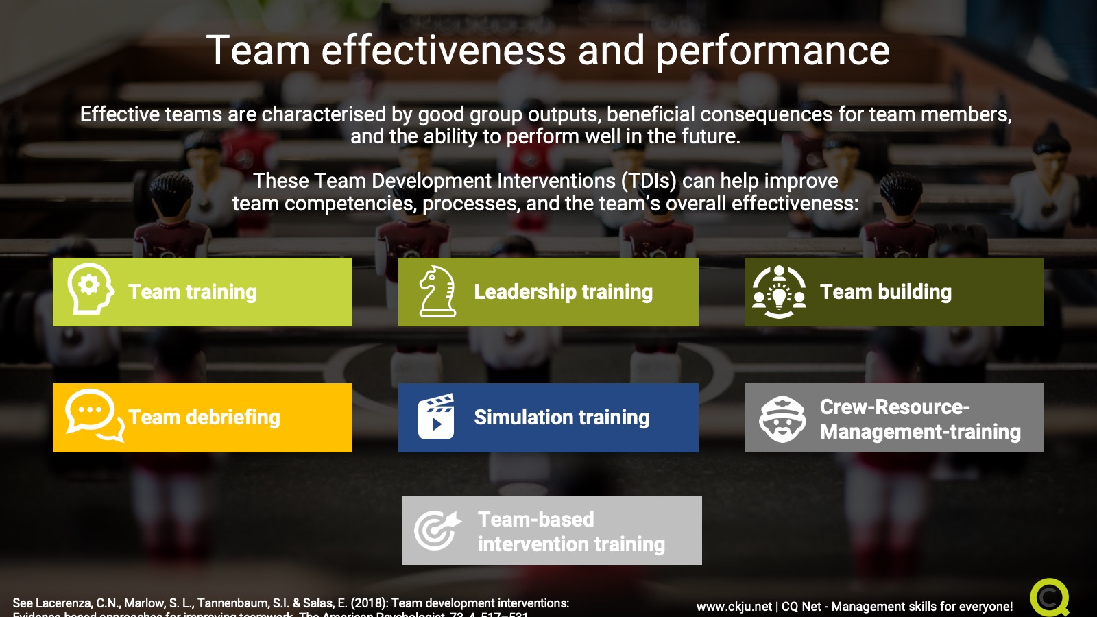 Improving team effectiveness and team performance with team development interventions