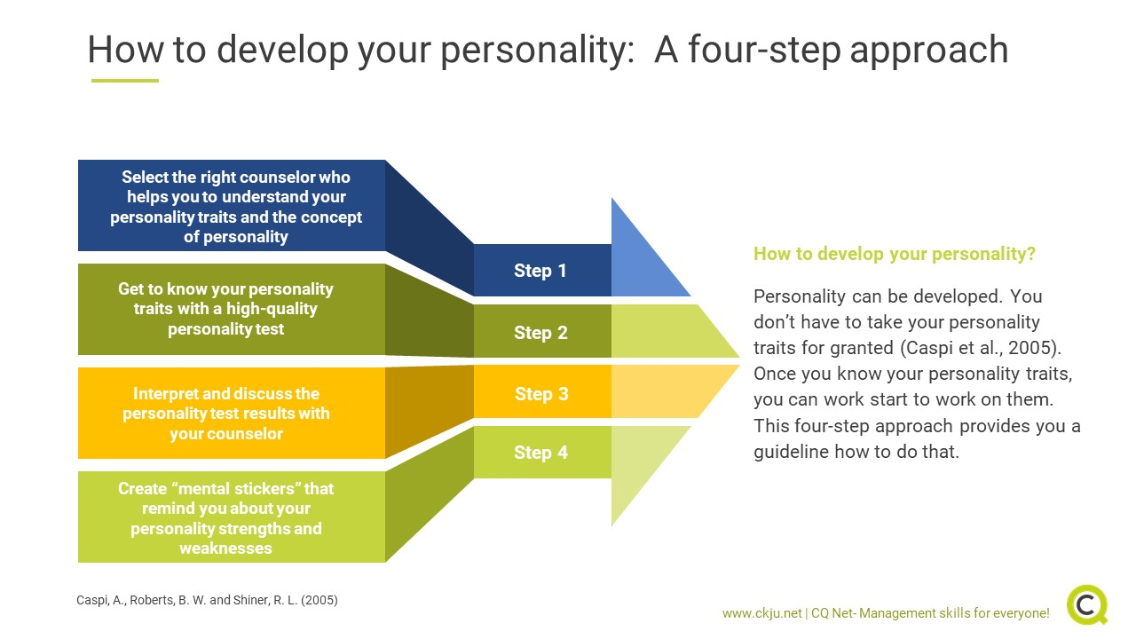 Personality can be developed by following a four-step approach