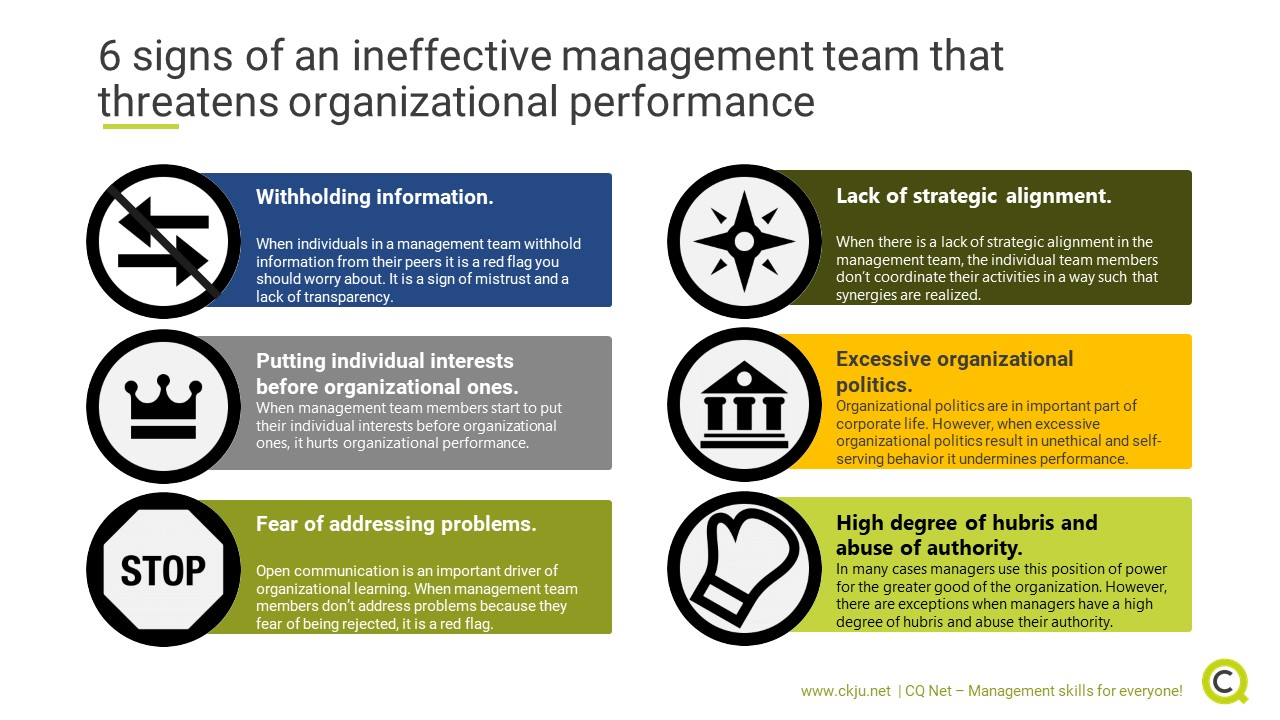 There are 6 signs of an ineffective management team you should watch out