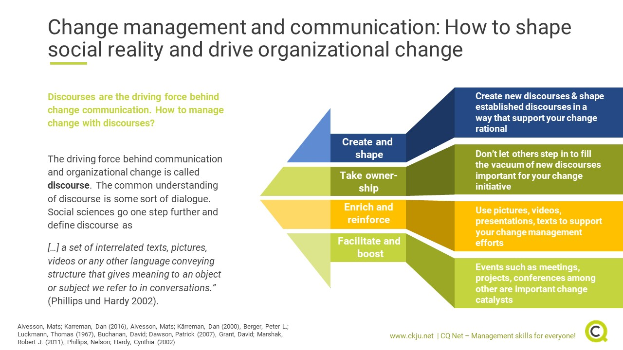 Organizational transformations require communication. Discourses provide the right framework for it.