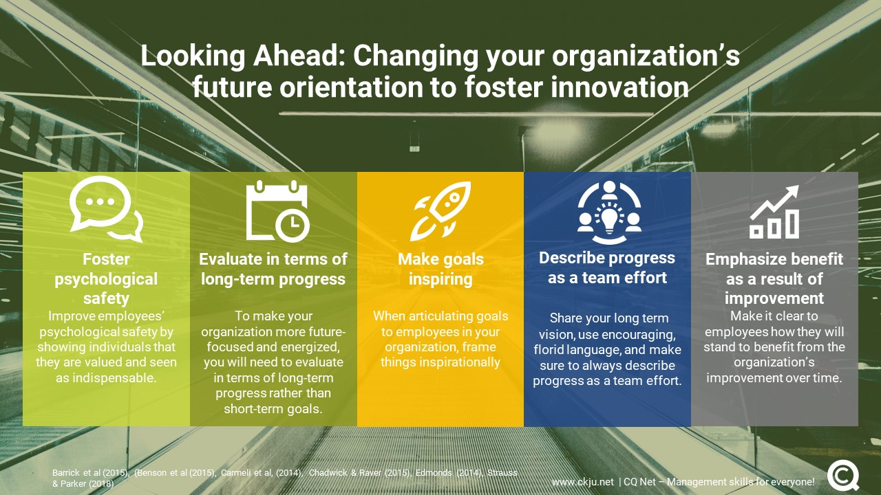 Sustainable change requires you to re-orient your organizations future orientation