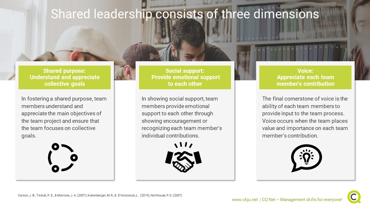 Shared leadership consists of three dimensions shared purpose, social support, and voice.
