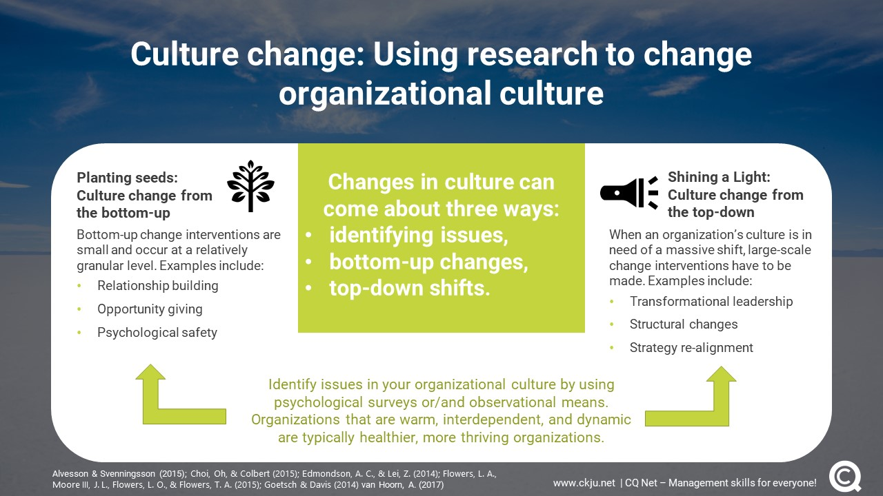 Culture change is one of the focus areas in change management