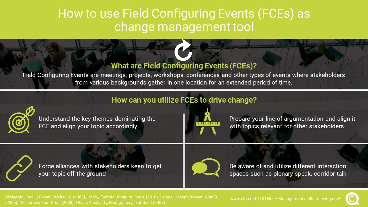 How to use Field Configuring Events (FCEs) as change management tool