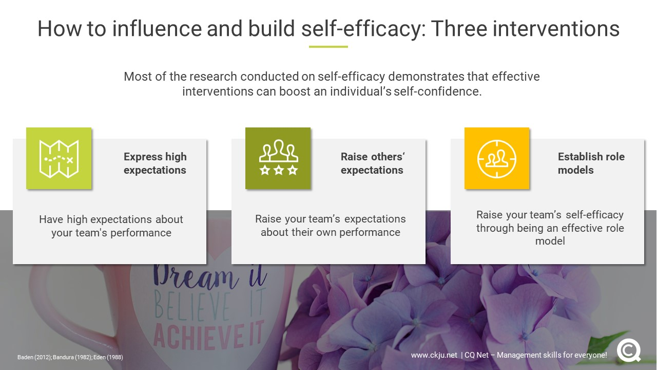 How to increase self-efficacy with management interventions
