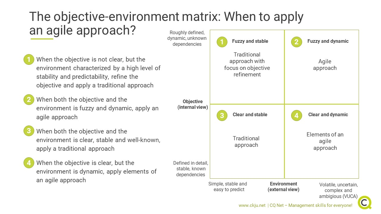When to apply an agile approach?