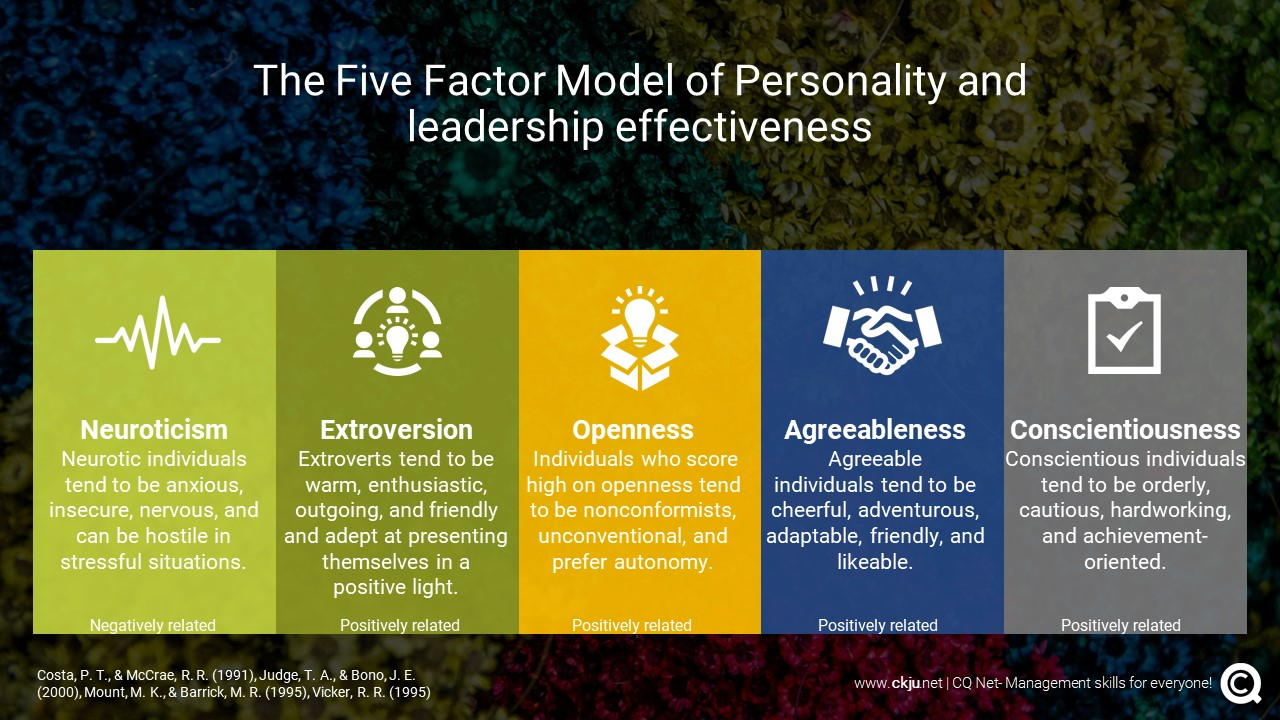 Several of the Big Five personality traits are related to leadership effectiveness