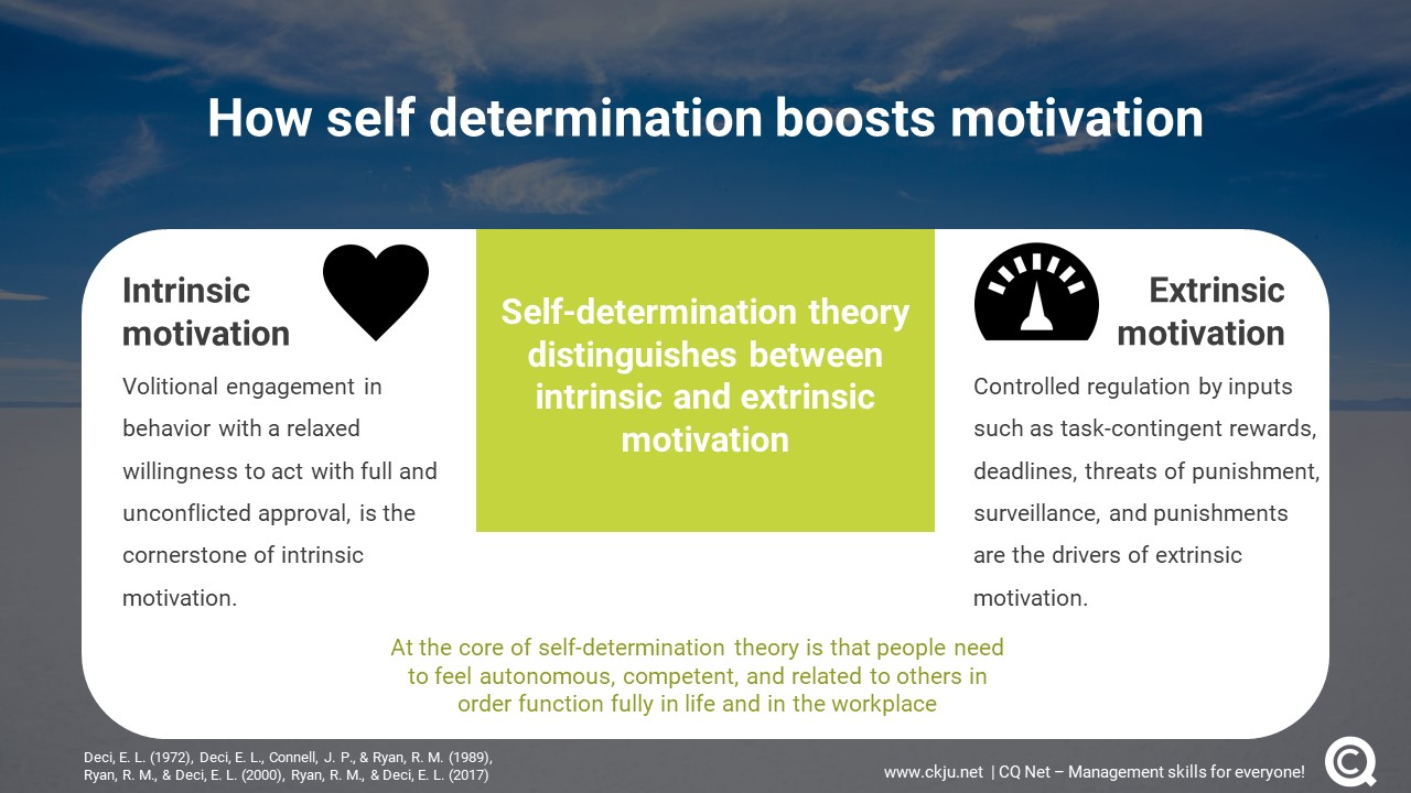 Self determination theory is based on the distinction between intrinsic and extrinsic motivation