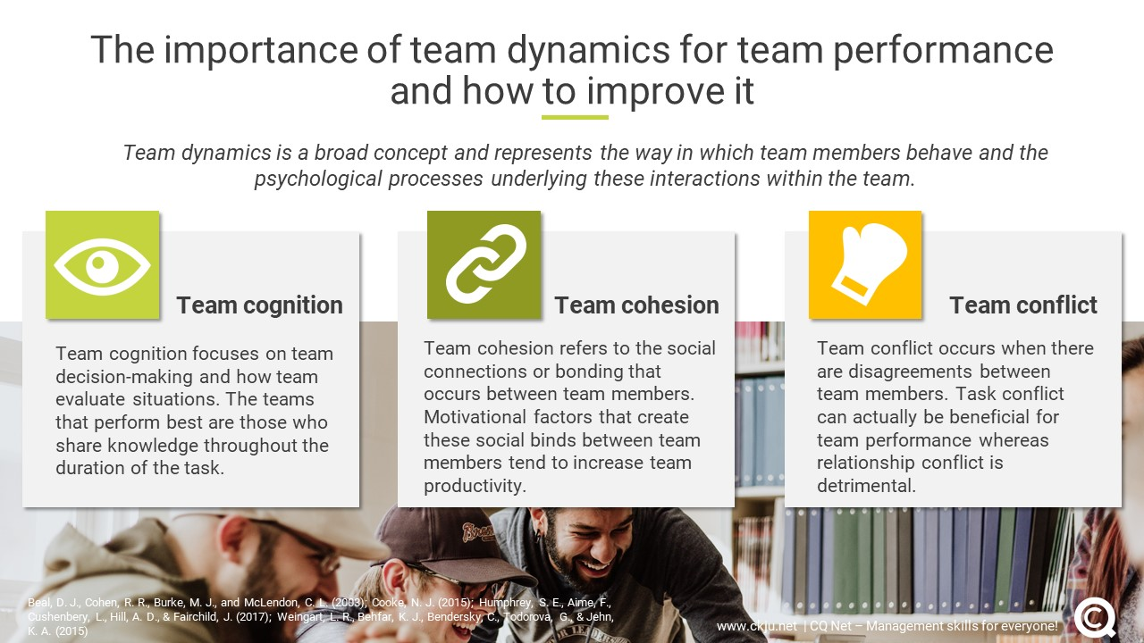 Learn the importance of team dynamics for team performance and how to improve it
