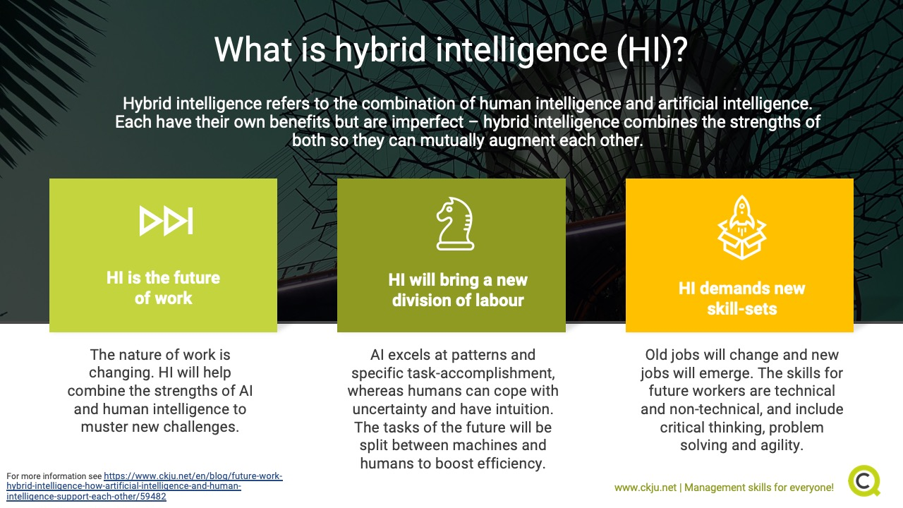 Hybrid Intelligence refers to the combination of human and artificial intelligence (AI)