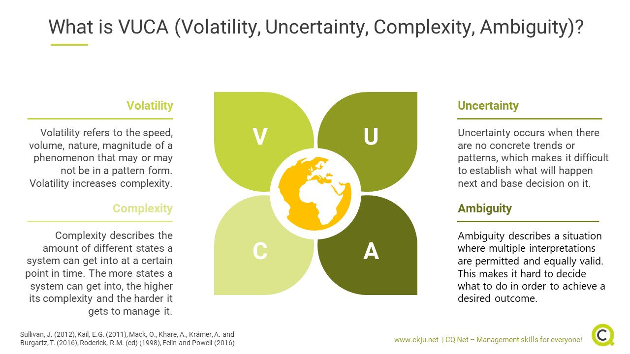 VUCA which stands for Volatility, Uncertainty, Complexity and Ambiguity describes the key requirements to management in the 21st century knowledge economy