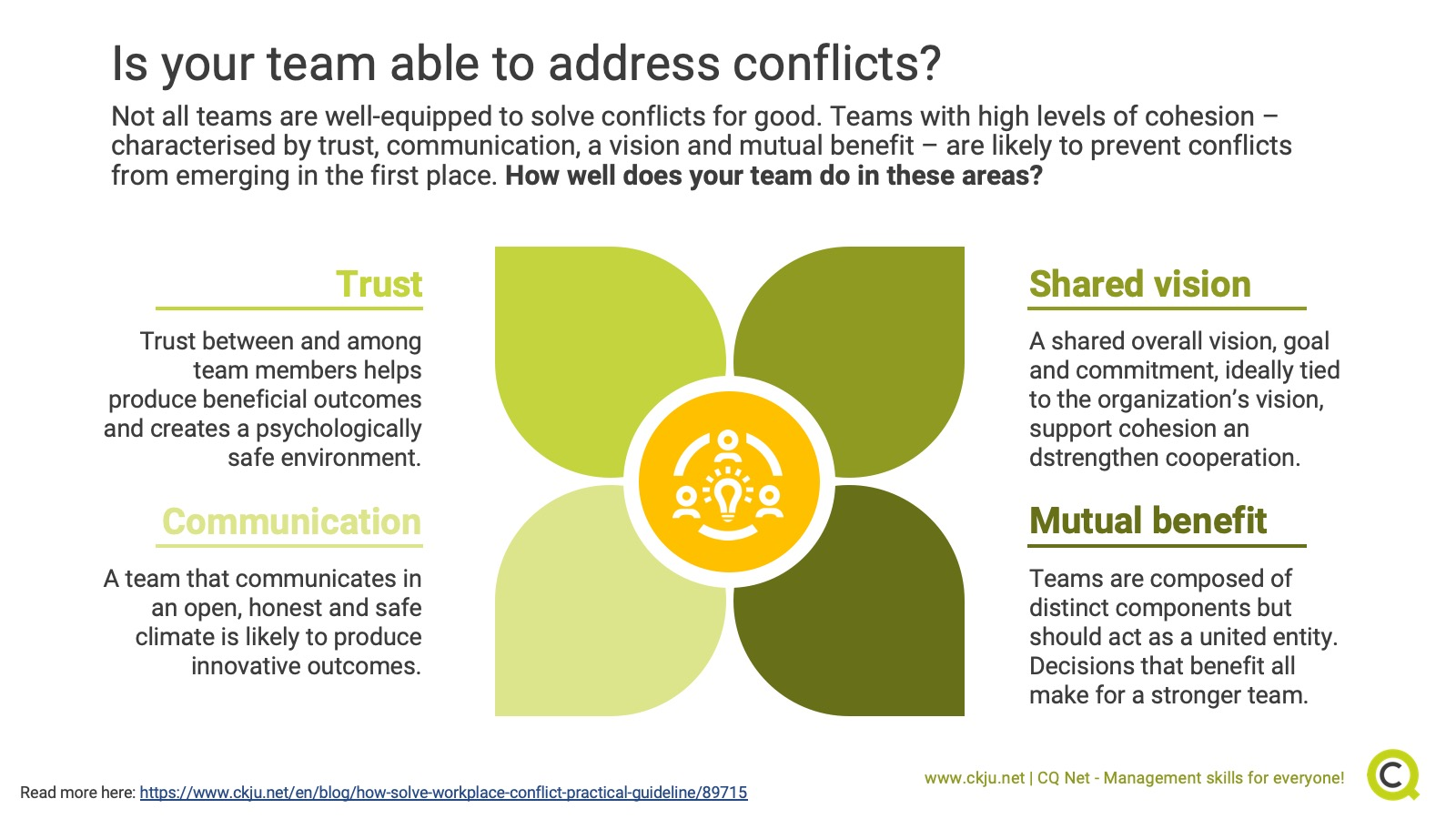 Is your team able to address conflicts?