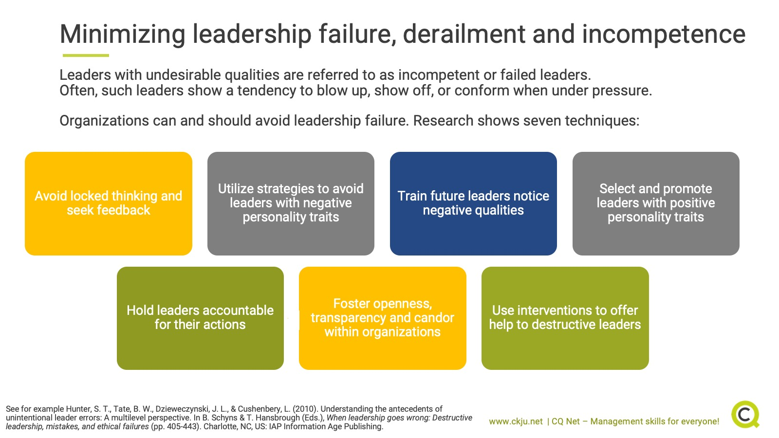 Minimizing leadership failure, derailment and incompetence