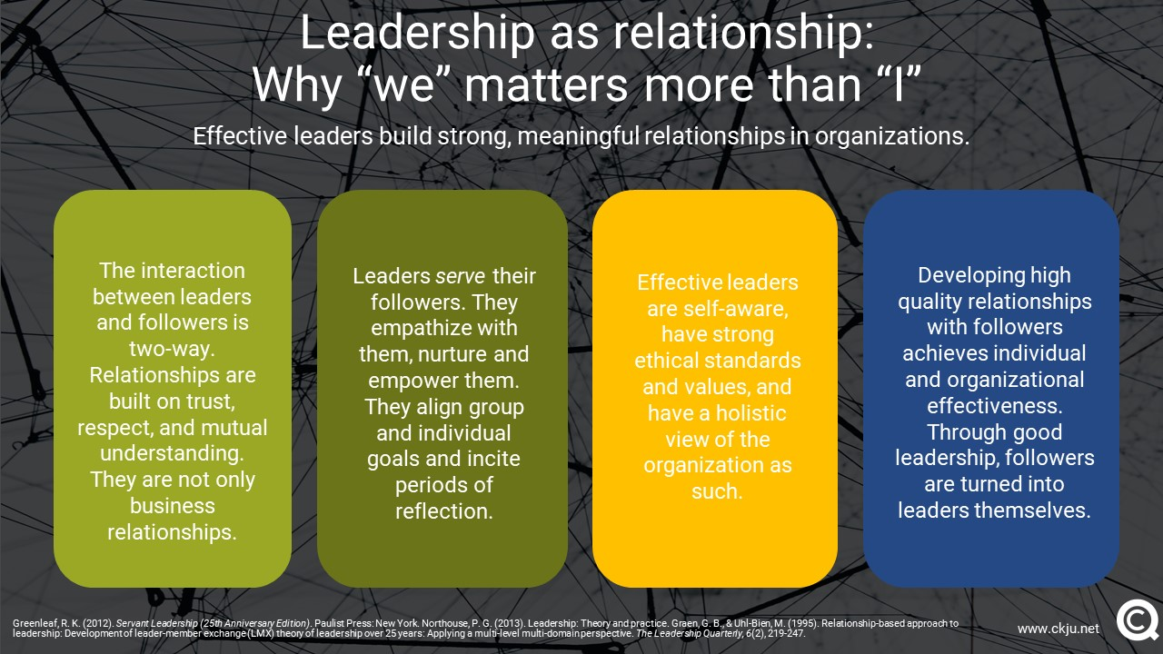 Leadership is a relationship in which 'we' matters more than 'I'