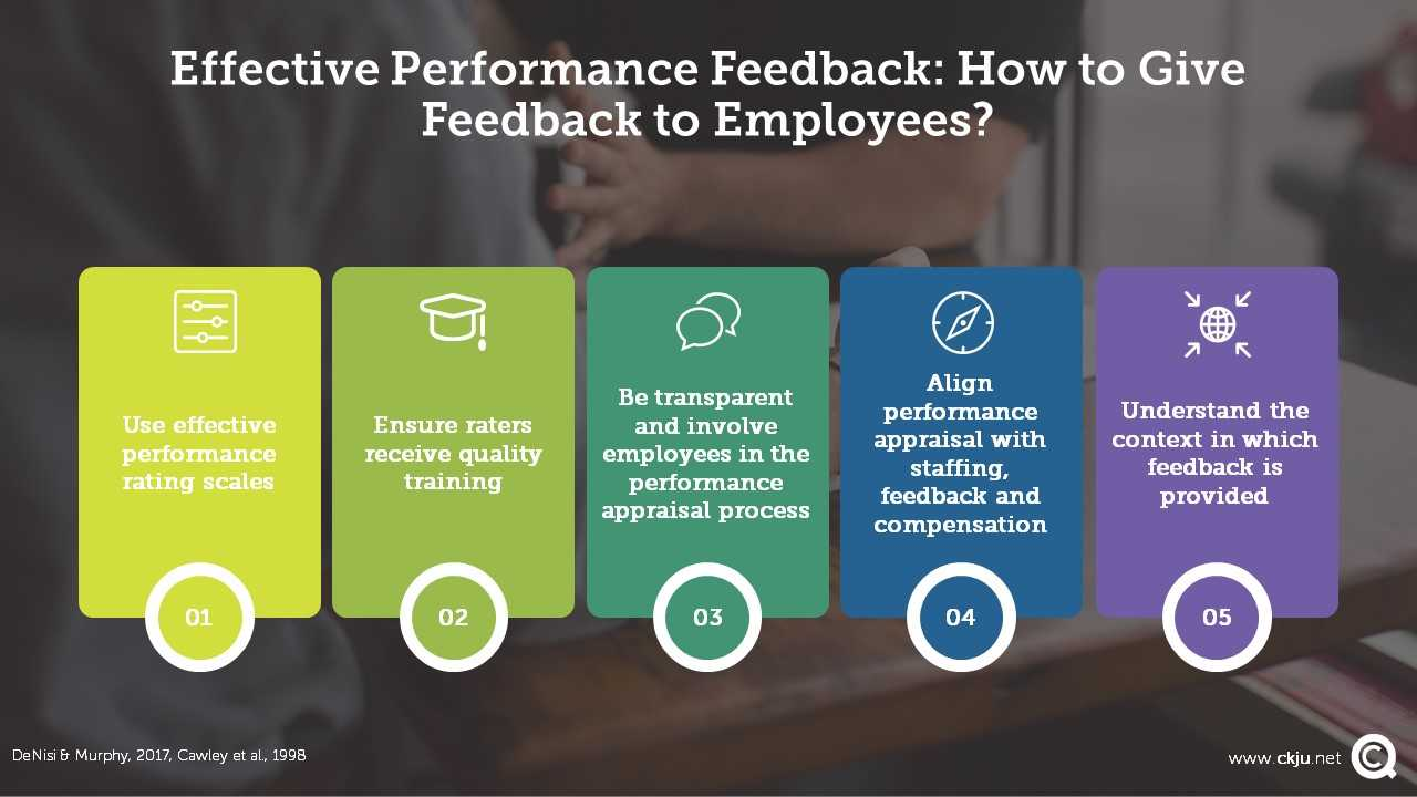 Research from social sciences indicates five principles managers and professionals should consider for effective performance feedback