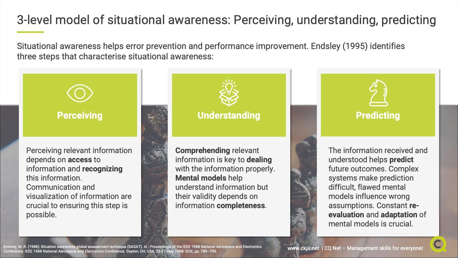 3-level model of situational awareness: Perceiving, understanding, predicting