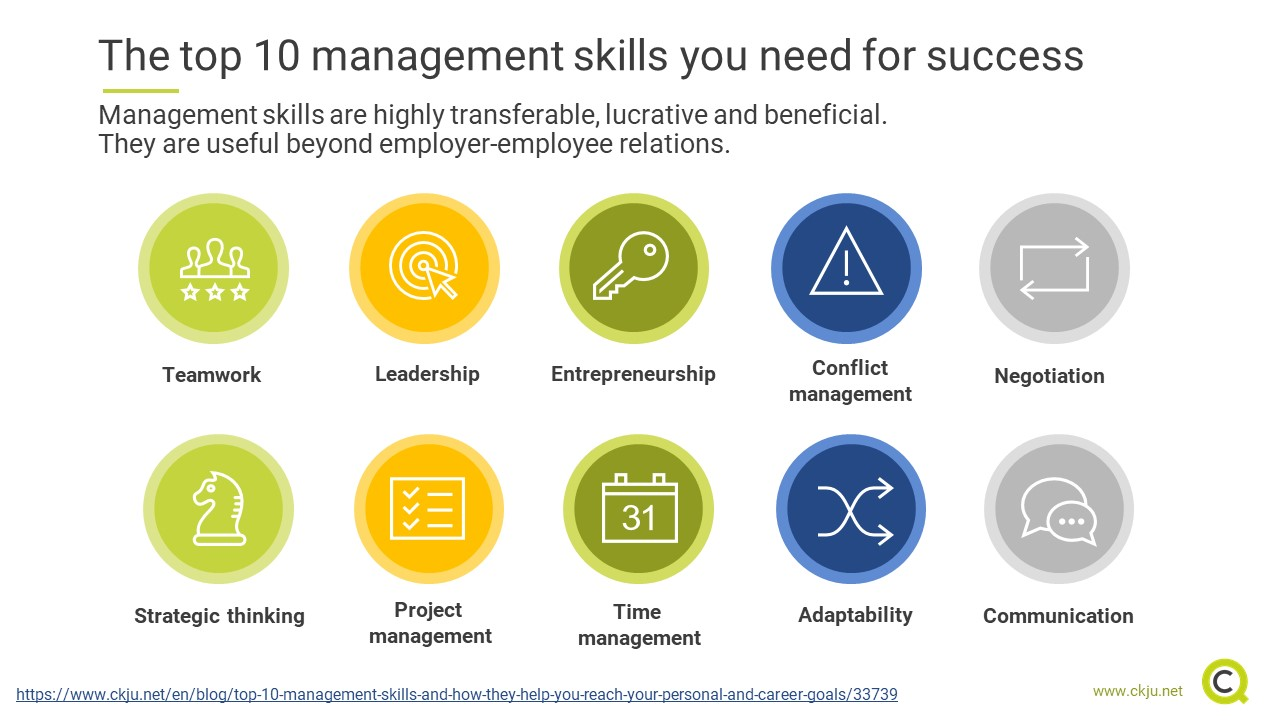 What are the top 10 management skills?