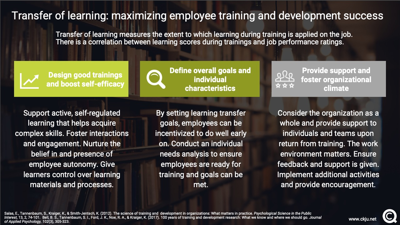 Transfer of learning: How to maximise employee learning and development