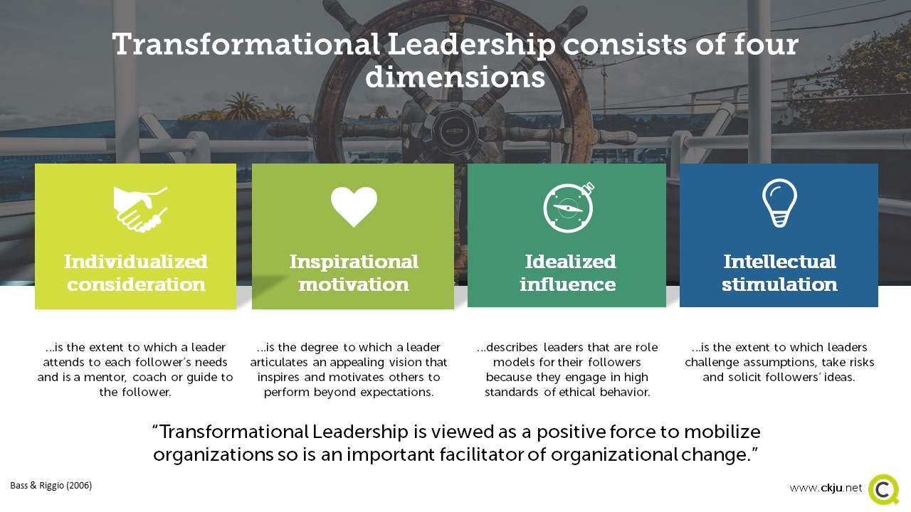 What is transformational leadership and what are its components