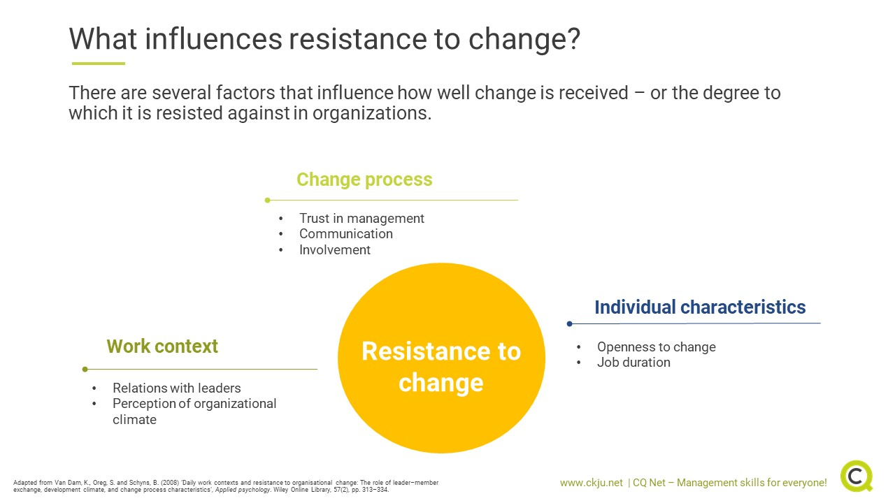 What influences resistance to change?