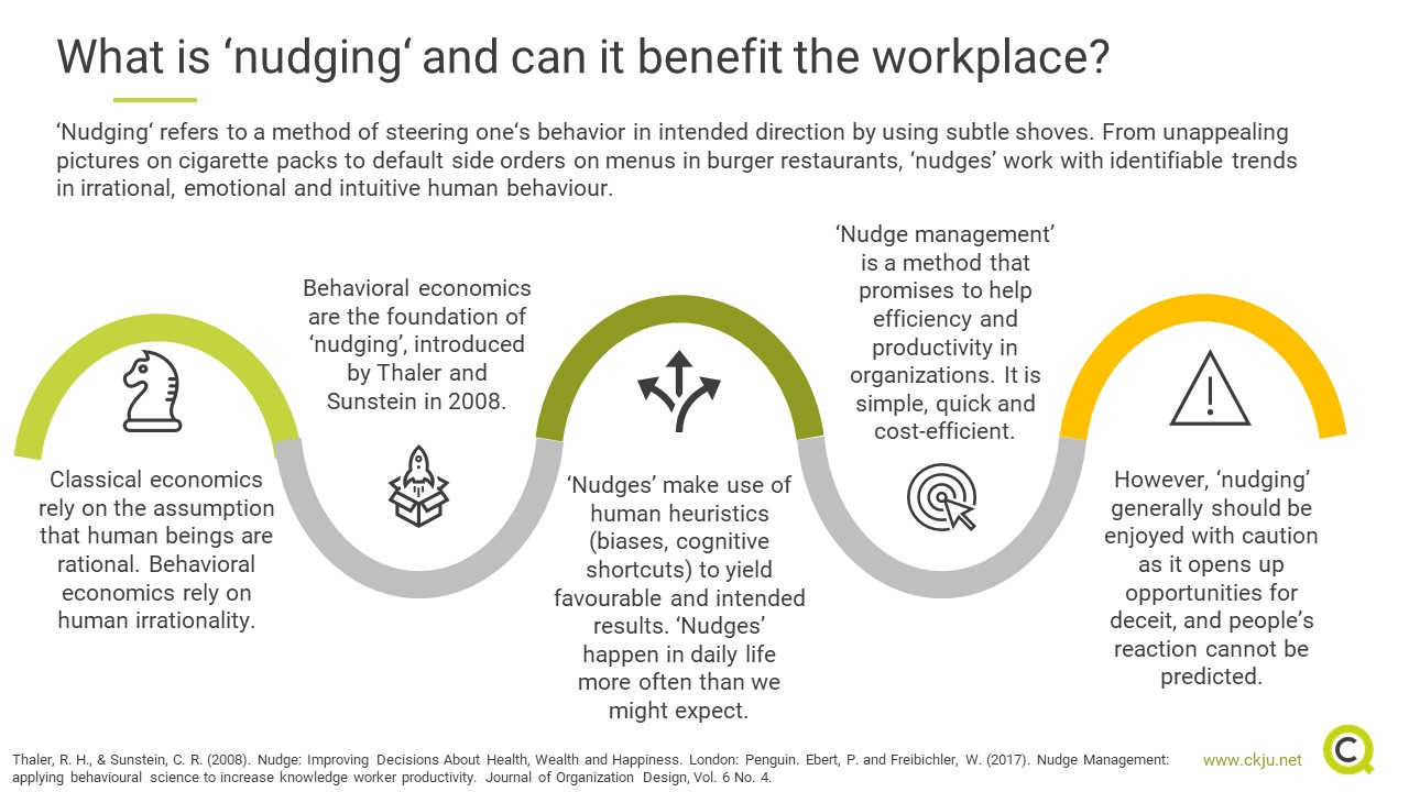 What is nudging and how can behavioral economics help organizations