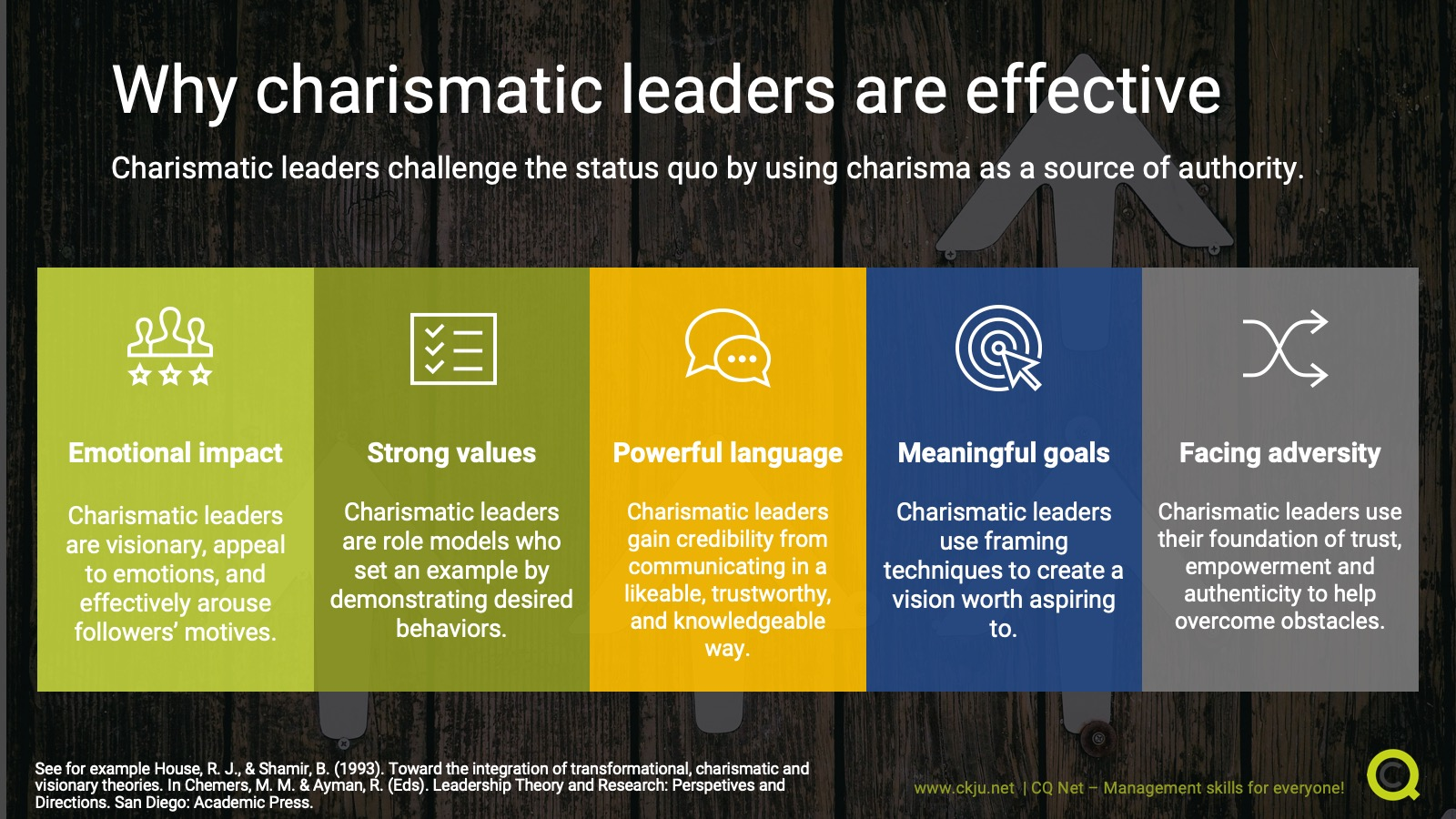 Charismatic leaders use charisma as a source of authority