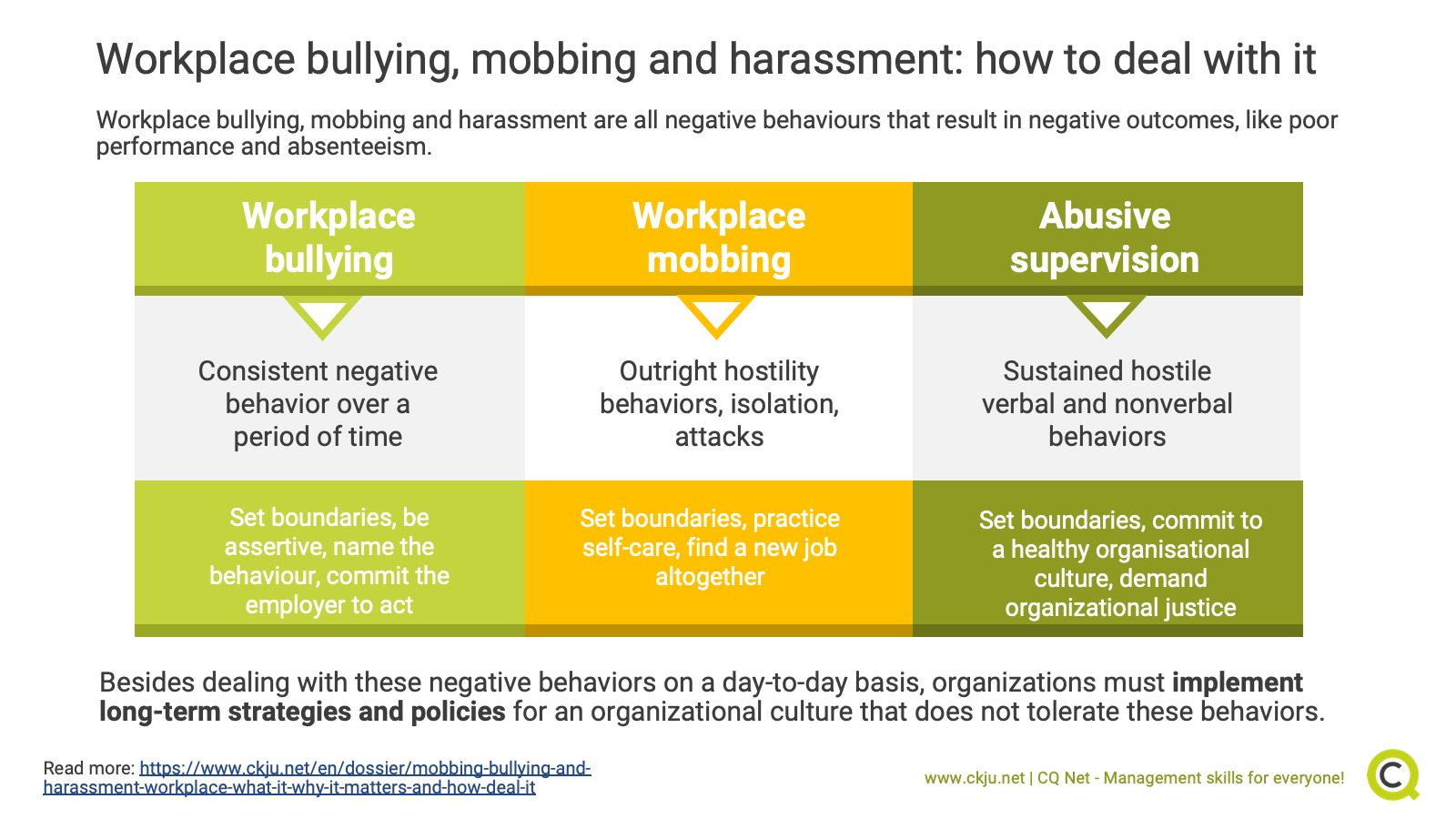Bullying, mobbing and harassment at the workplace